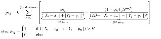 serial killer equation